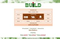 Data Platform / Cognitive Platform