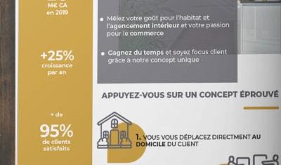 Ebook Raison Home - Entreprenez en franchise avec Raison Home