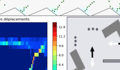 SUEZ : Logiciel de simulation de flux piétons