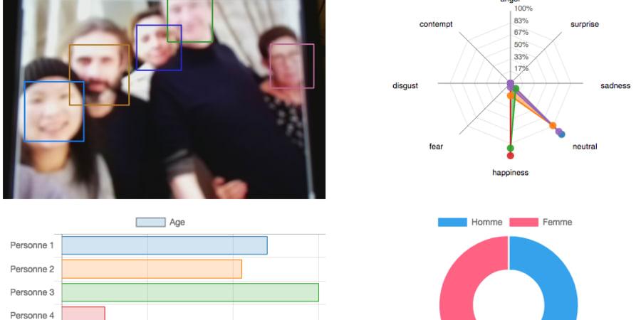 Onepoint: Développement d'algorithmes de Machine Learning