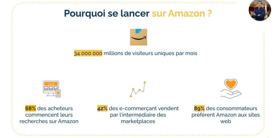 Pourquoi se lancer sur Amazon ?