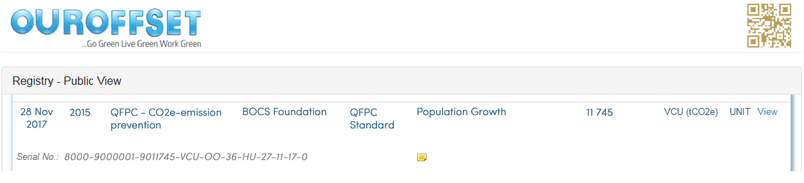 QFPC - CO2e-emission prevention - 2015