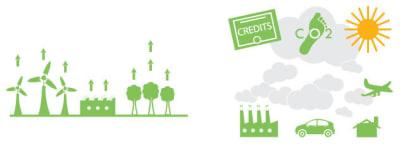 Az önkéntes karbon piac - OurOffset - Go Green Live Green