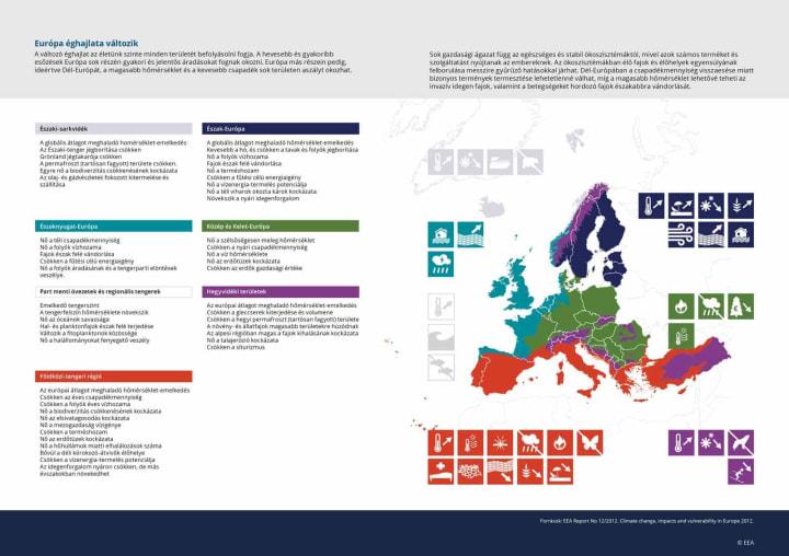 Európa Éghajlata Változik - OurOffset