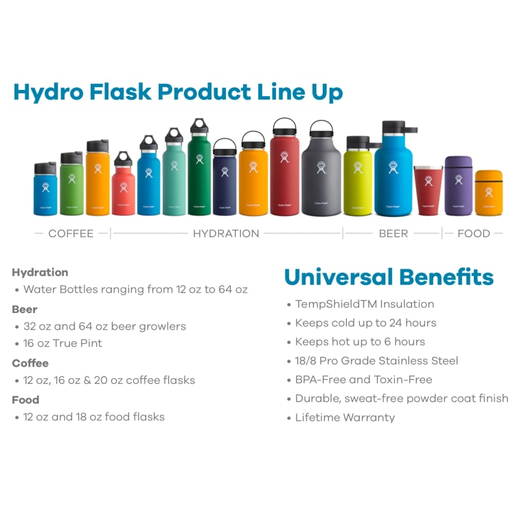 Hydro Flask wide mouth with flip lid 473ml - default