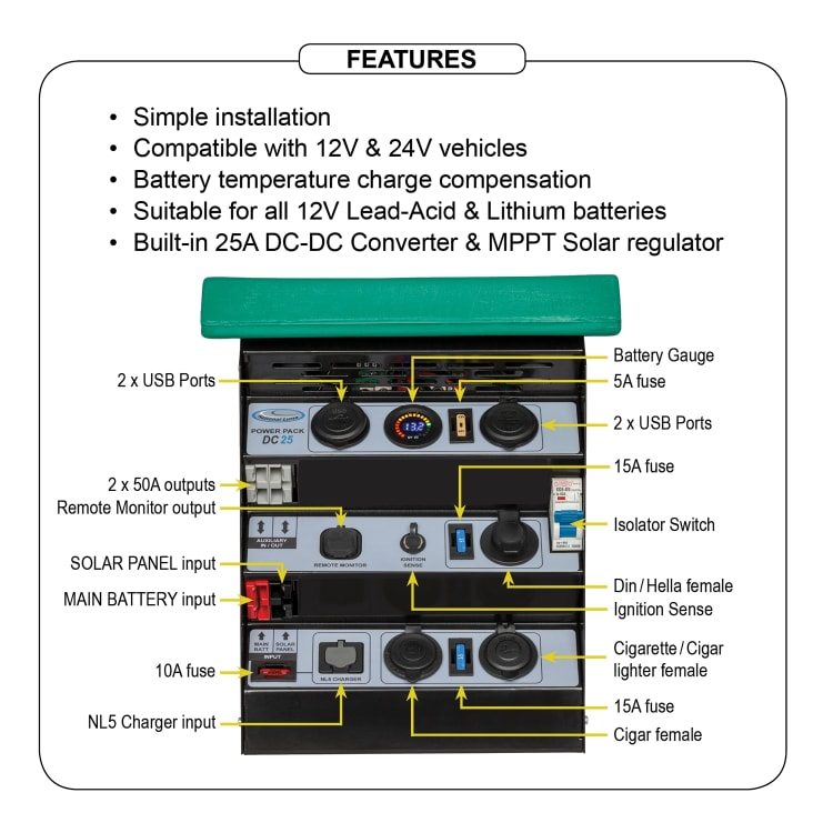 National Luna 12V 25Amp DC-DC Auxilliary Battery Box with Cables and Hardware - default