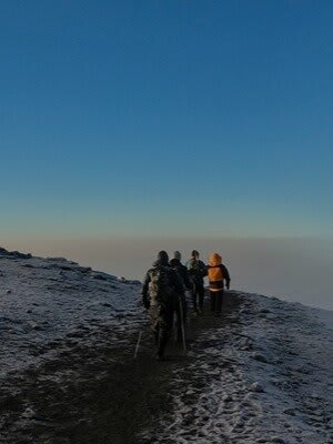 Kilimanjaro Checklist