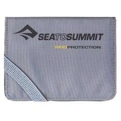 S2S RFID Card Holder