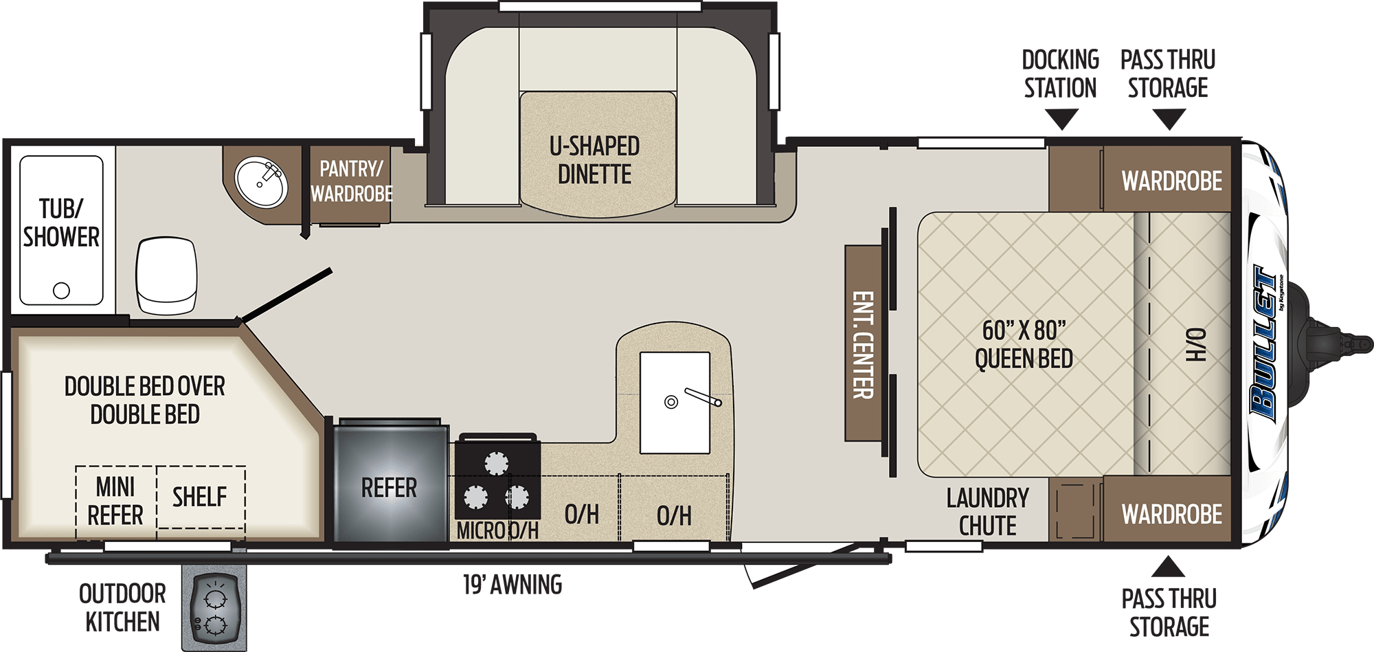 Interior Layout. Keystone Bullet 2018