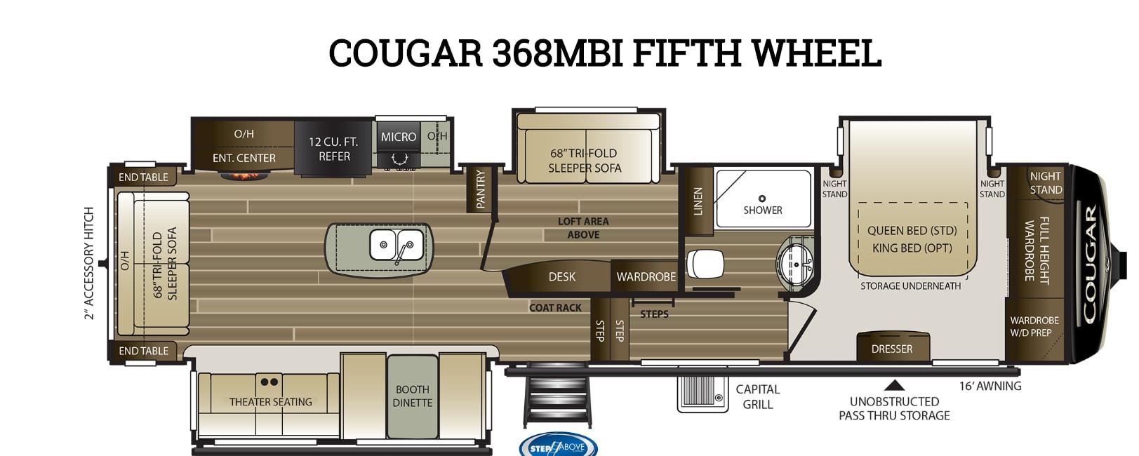 Keystone Cougar 2019