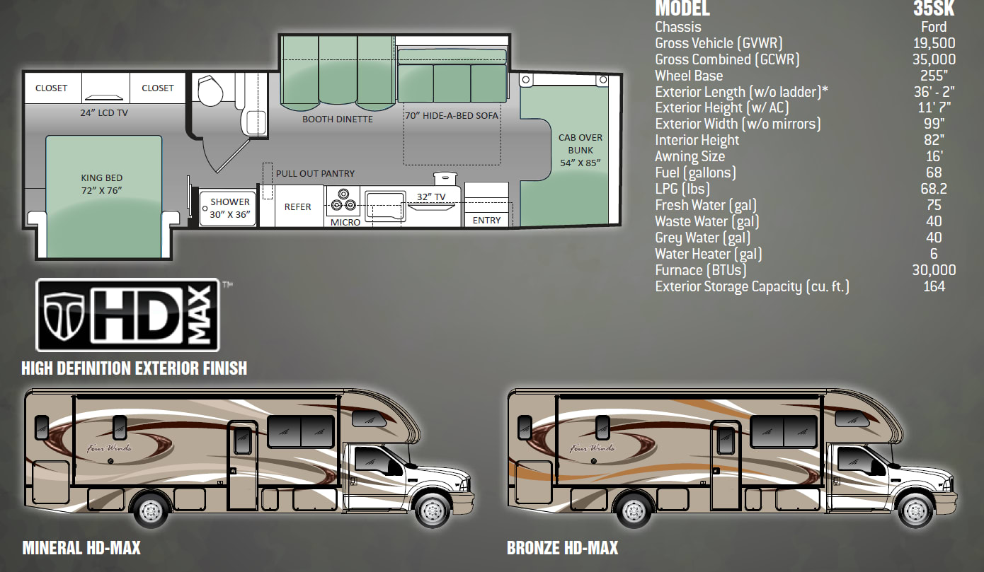 Floorplan & Specifications. Thor Motor Coach Four Winds 2014