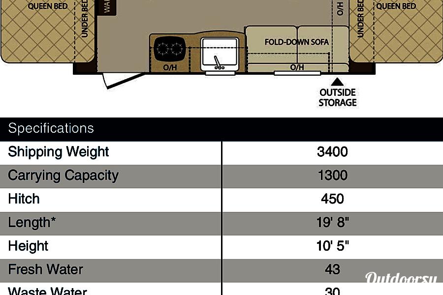 2018 Keystone Bullet Crossfire 1650EX Escondido, CA