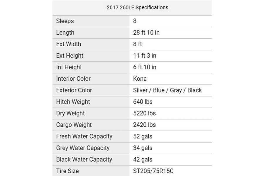 floorplan 2017 Keystone Springdale Dalton, GA
