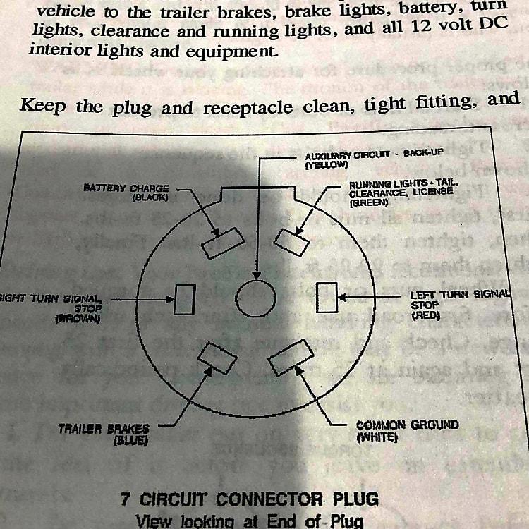 7'way plug. factory wiring diagram
