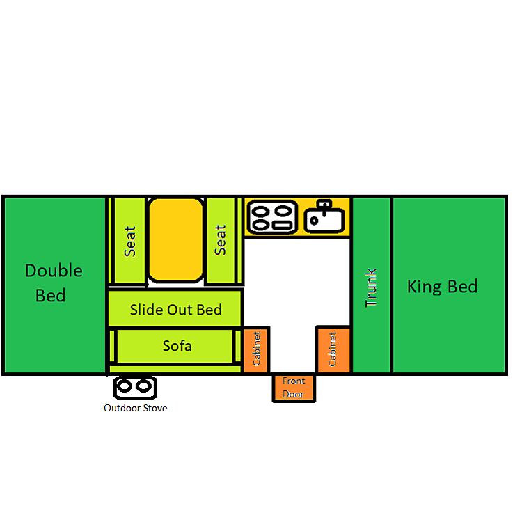 The layout of the Camper.
