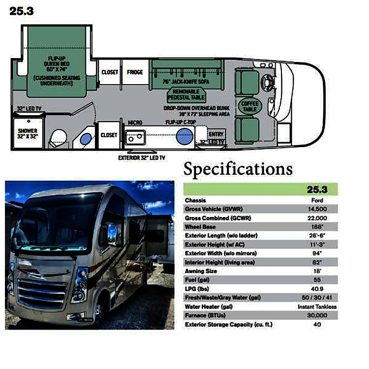 Thor Vegas 25.3 Floorplan & Specifications