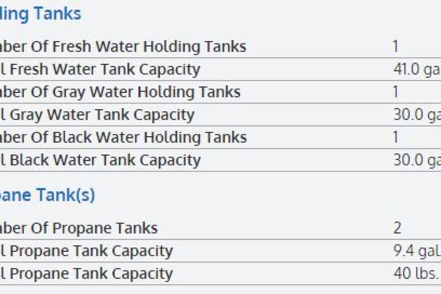 Specs on Tanks