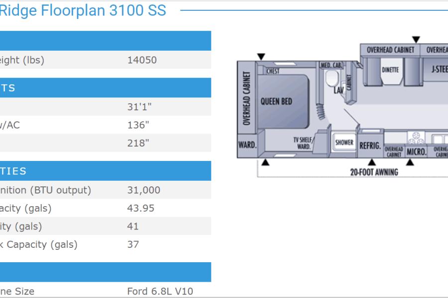 Overview of floor plan and specs