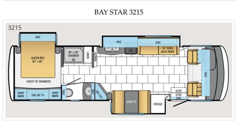 Newmar Bay Star 2014