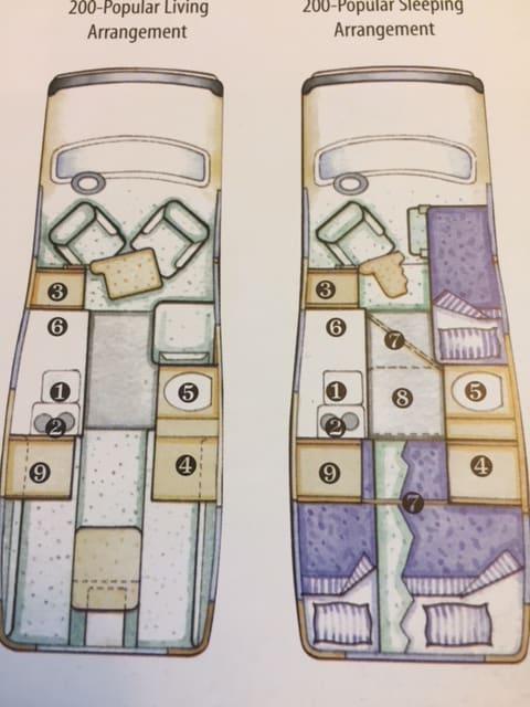 floorplan. Roadtrek 210 - Popular 2002