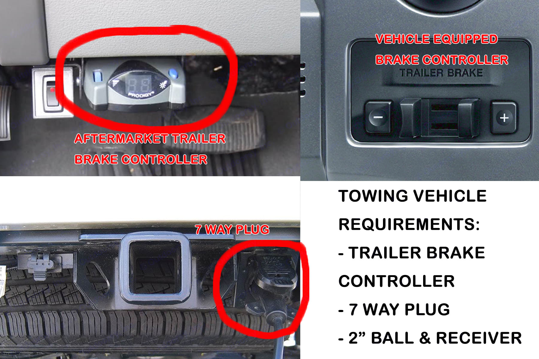 """Towing requirements - Electric Brake Controller - 7 way plug - 2"""" ball and receiver. Forest River R-Pod 2017"""