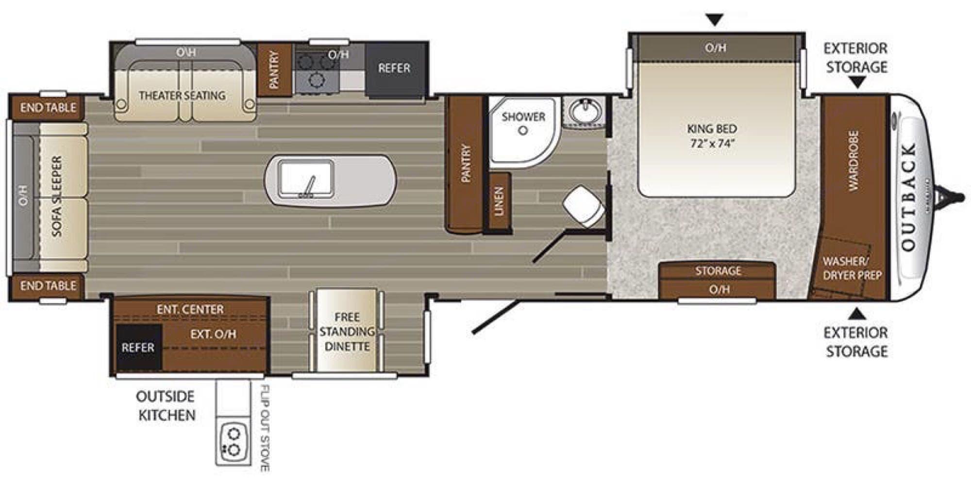 floor plan. Keystone Outback 2017