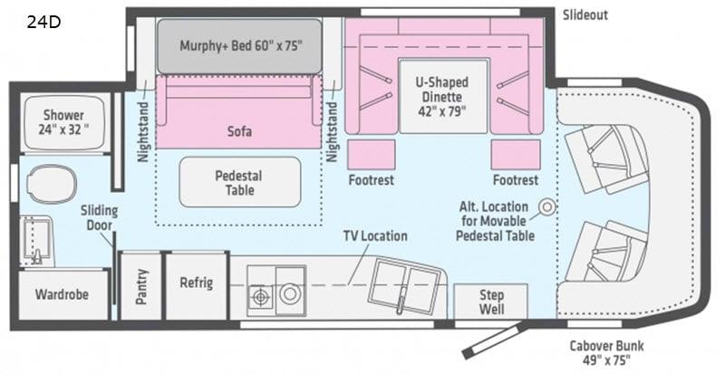 Great open layout. Winnebago View 2020