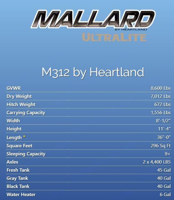 Heartland Mallard 2019