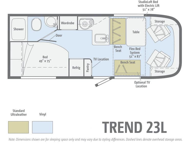 Winnebago Trend 2017
