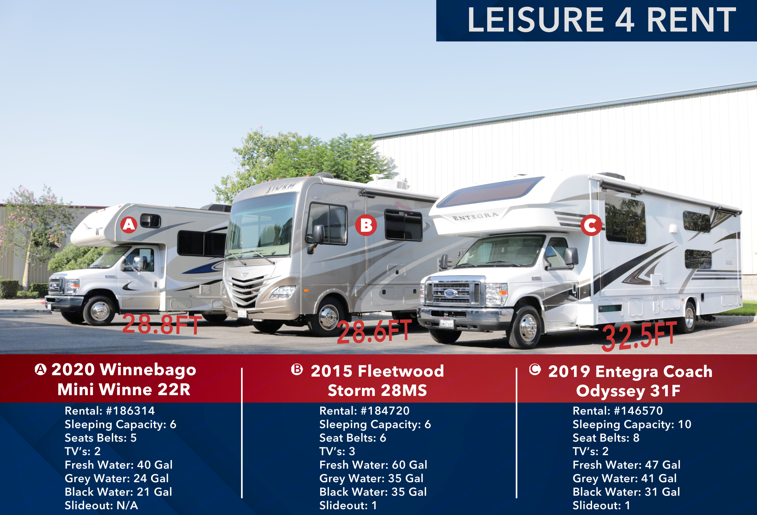Our Fleet, from small to large .. Fleetwood Other 2015