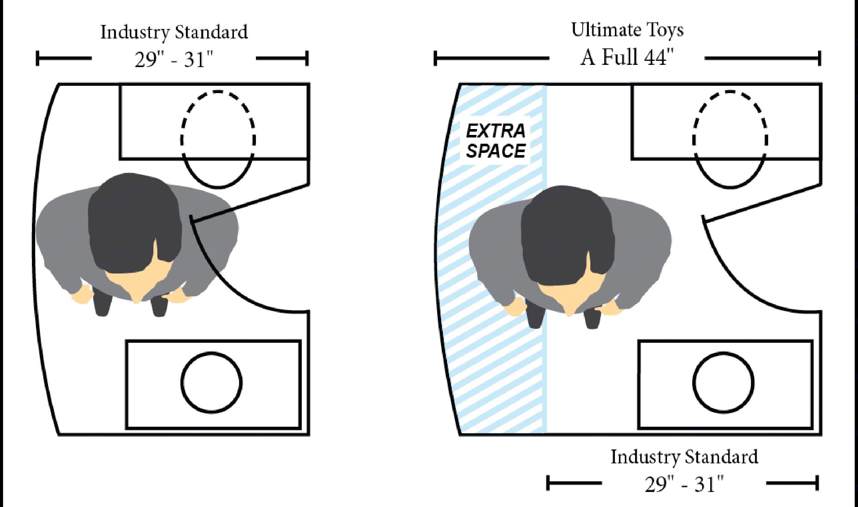 Ultimate Toys Ultimate Cruiser 2021