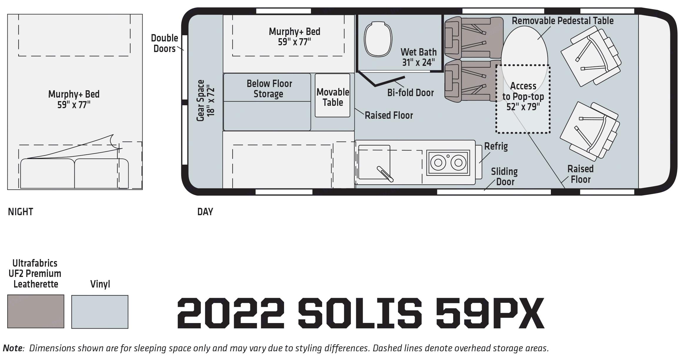 Winnebago Solis PX 2022