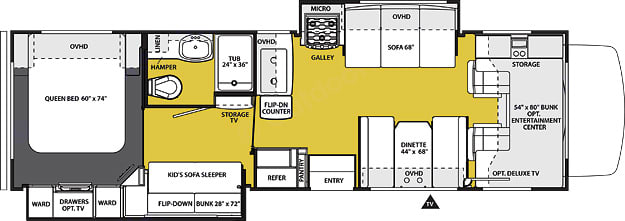 The layout!. Forest River Sunseeker 2013