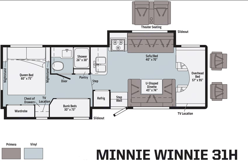 Winnebago Minnie Winnie 2021