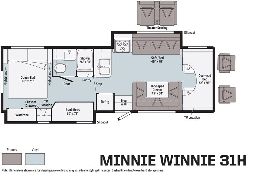 Winnebago Minnie Winnie 2015