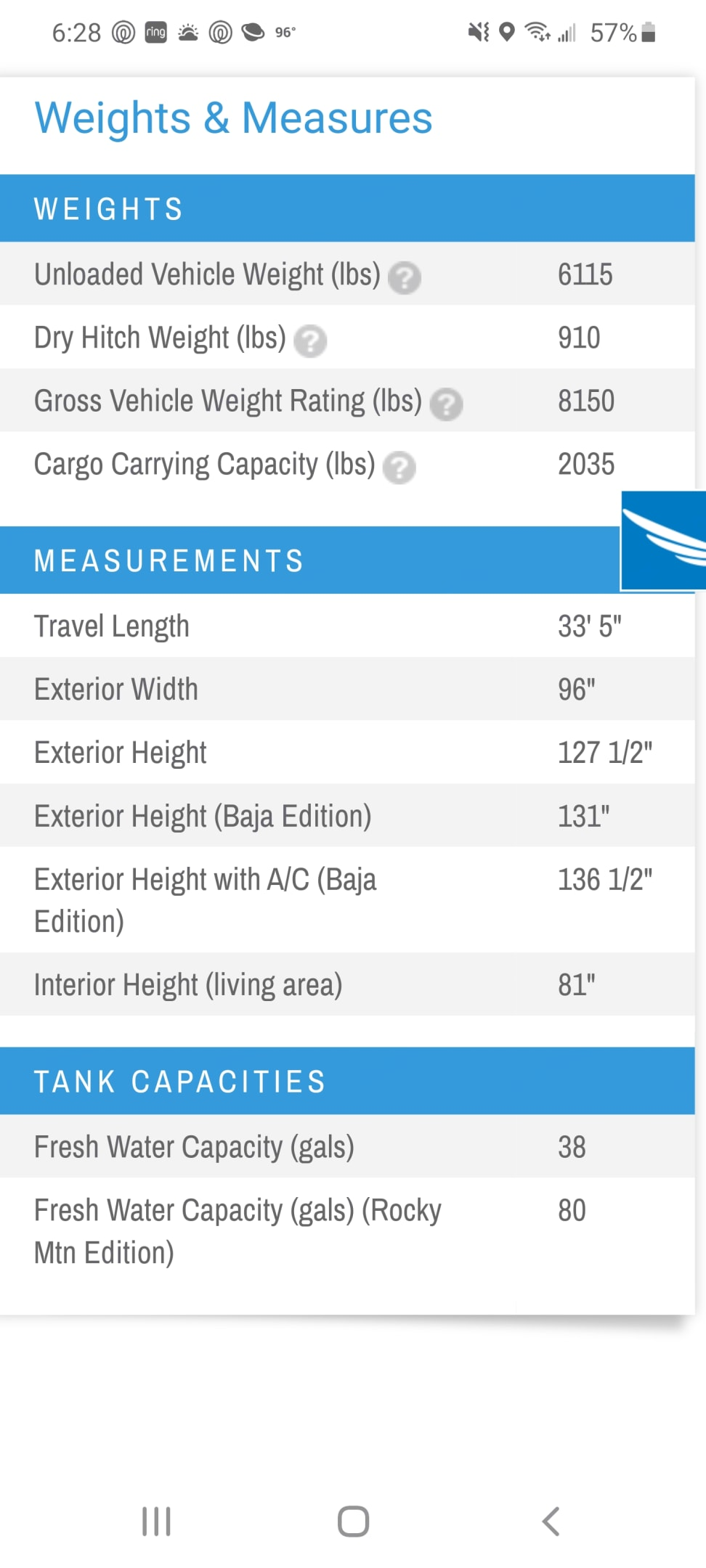 A view of the measurements.. Jayco Jay Flight 2018