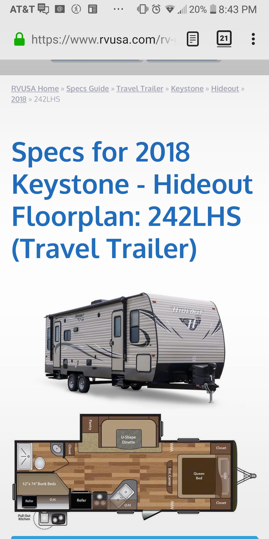 Keystone Hideout 2018