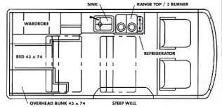 Floor Plan. Volkswagen T4 California 1997