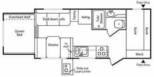 Floor plan and layout of camper. Keystone Passport 2008