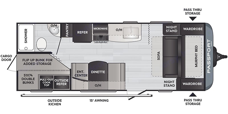 Get familiar with the Nomad's layout. Keystone Passport 2021