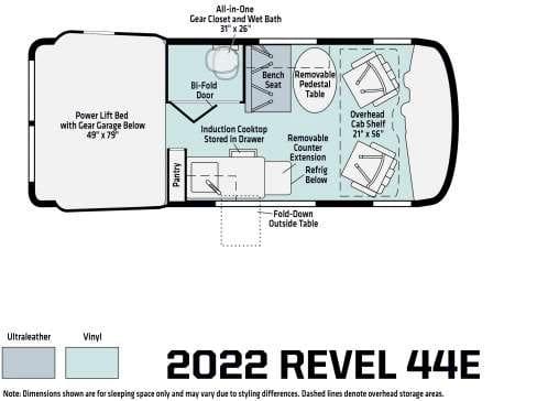 Winnebago Revel 2022