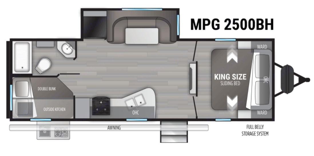 Cruiser Rv Corp MPG 2021
