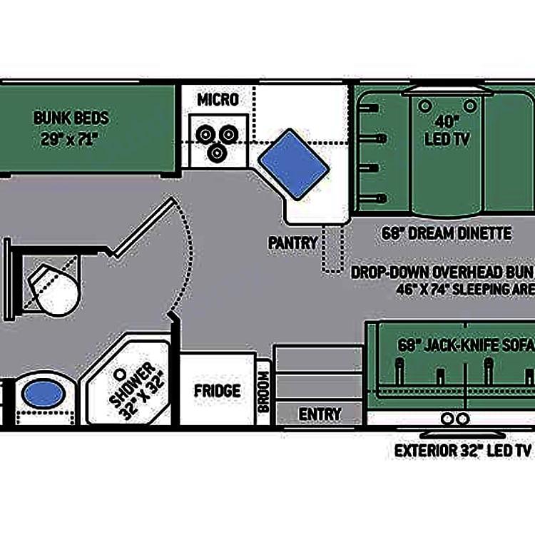 RV layout