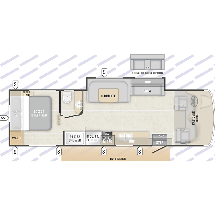 The layout of the RV.