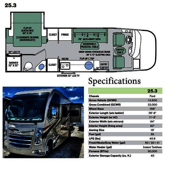 Thor Vegas 25.3 Floorplan & Specifications