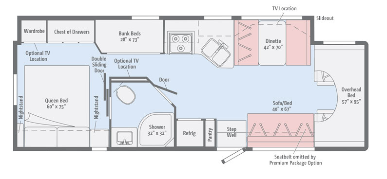 Top 25 Clifty Falls RV Rentals and Motorhome Rentals | Outdoorsy Wiring Diagram Jayco Jay Raven on jayco battery wiring, jayco connector diagram, pop up camper lift system diagram, jayco plumbing diagram, jayco pop-up wiring, jayco owner's manual,