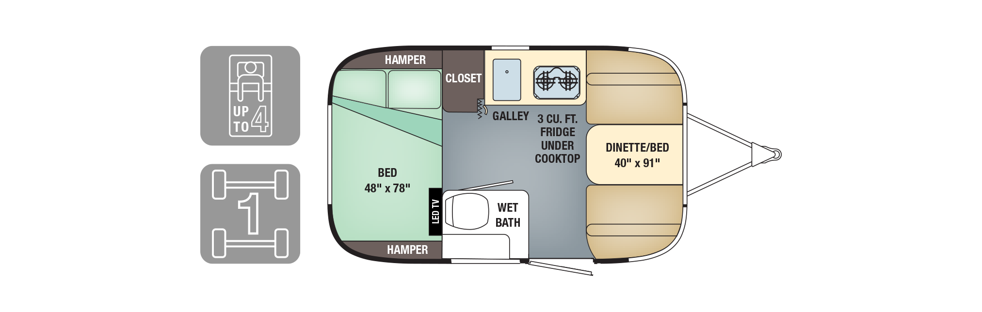 Sleeps up to 4. Airstream Sport 2018