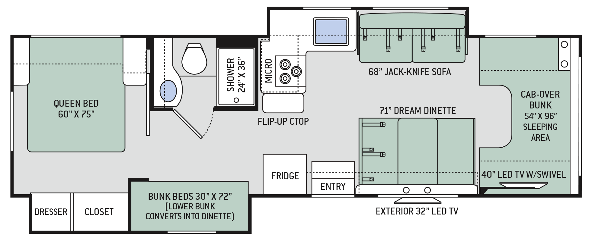 Top 25 Albuquerque Nm Rv Rentals And Motorhome Outdoorsy 1987 Southwind Wiring Diagrams