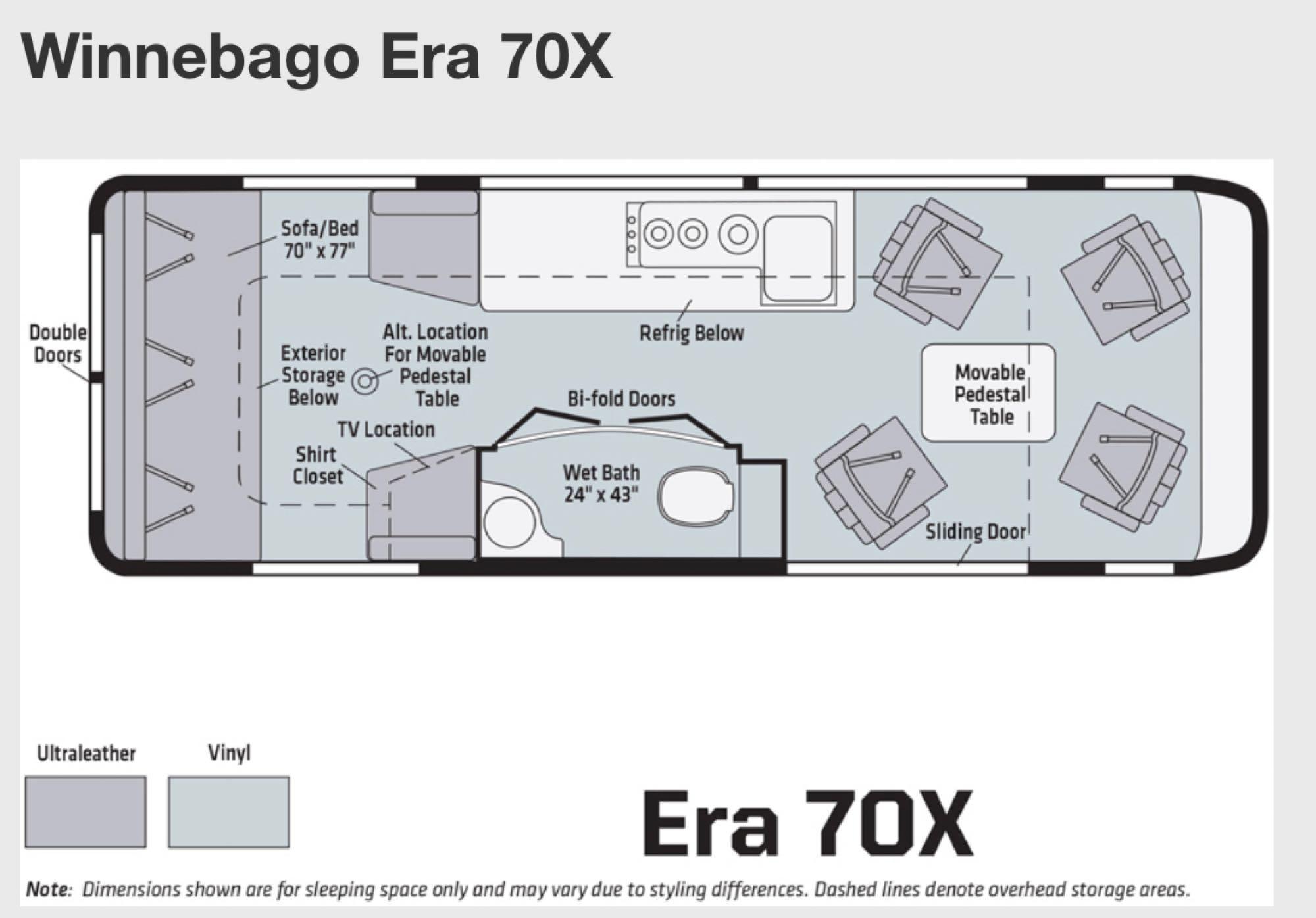 Winnebago Era 4x4 2019