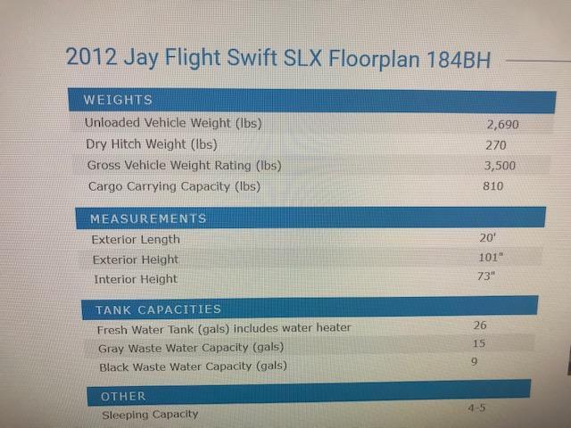 Stats listed. Jayco Jay Flight Swift 2012